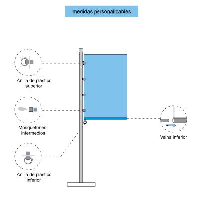 Infografía con elementos y piezas de las banderas verticales con vaina inferior