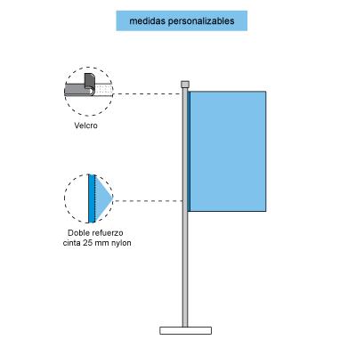 Infografía de las banderas verticales con velcro