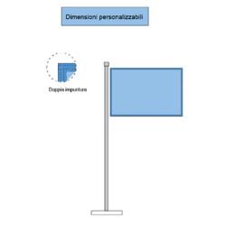 Rappresentazione delle cuciture perimetrali dei banner orizzontali