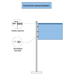 Rappresentazione con elementi e pezzi di stendardi orizzontali con guaina superiore